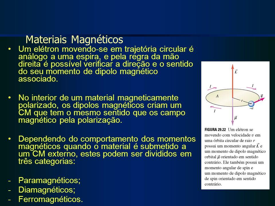 Em átomos, muito momentos magnéticos orbitais e de spin se somam produzindo resultante igual a zero.