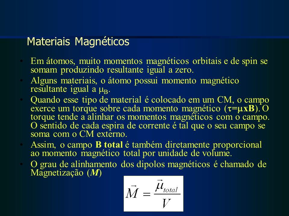 Em átomos, muito momentos magnéticos orbitais e de spin se somam produzindo resultante igual a zero. Alguns materiais, o átomo possui momento magnétic