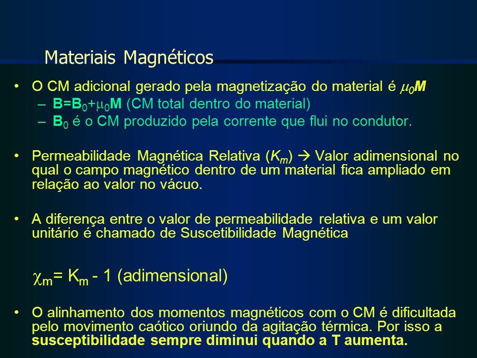 O CM adicional gerado pela magnetização do material é 0 M –B=B 0 + 0 M (CM total dentro do material) –B 0 é o CM produzido pela corrente que flui no c
