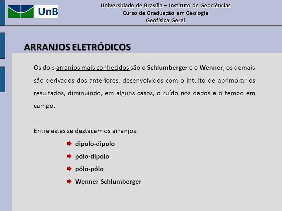 ARRANJOS ELETRÓDICOS Os dois arranjos mais conhecidos são o Schlumberger e o Wenner, os demais são derivados dos anteriores, desenvolvidos com o intui