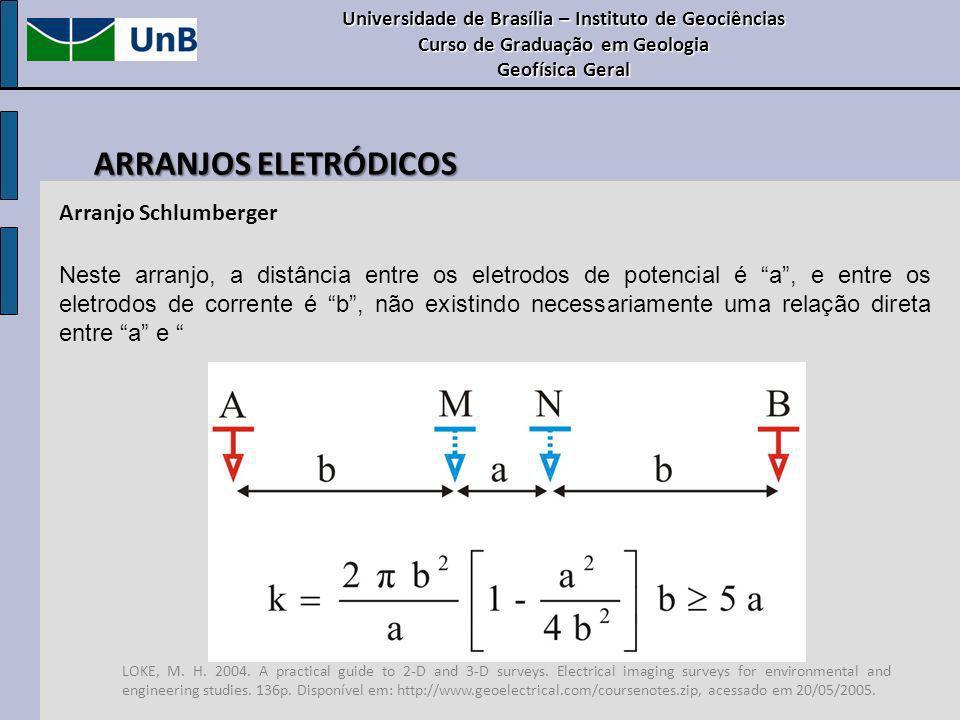 ARRANJOS ELETRÓDICOS Arranjo Schlumberger Neste arranjo, a distância entre os eletrodos de potencial é a, e entre os eletrodos de corrente é b, não ex