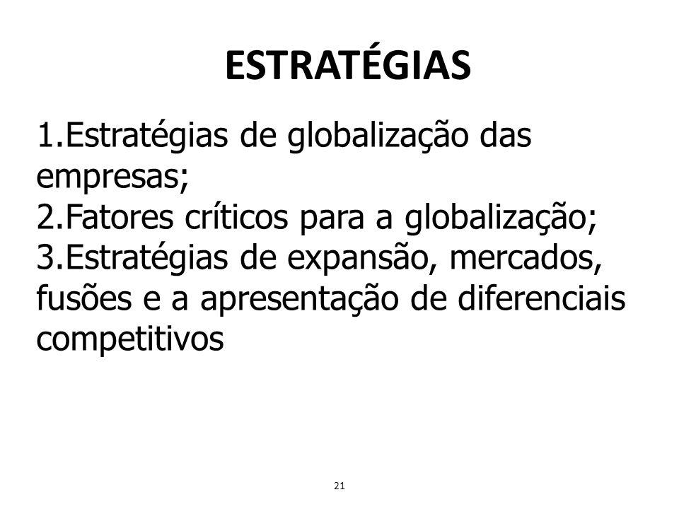 21 1.Estratégias de globalização das empresas; 2.Fatores críticos para a globalização; 3.Estratégias de expansão, mercados, fusões e a apresentação de