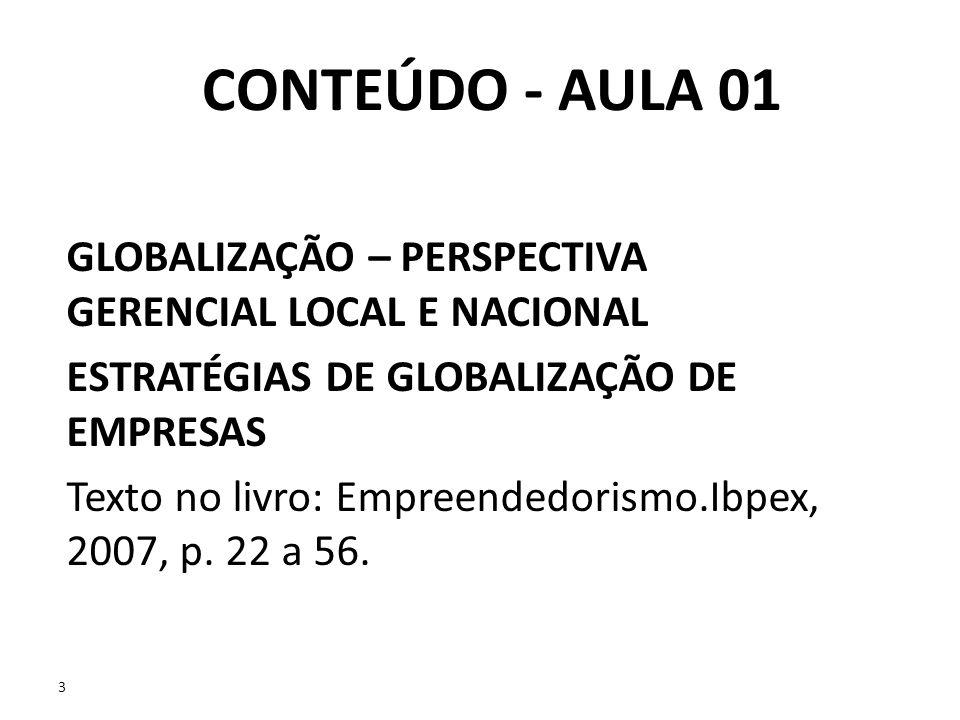 3 3 CONTEÚDO - AULA 01 GLOBALIZAÇÃO – PERSPECTIVA GERENCIAL LOCAL E NACIONAL ESTRATÉGIAS DE GLOBALIZAÇÃO DE EMPRESAS Texto no livro: Empreendedorismo.