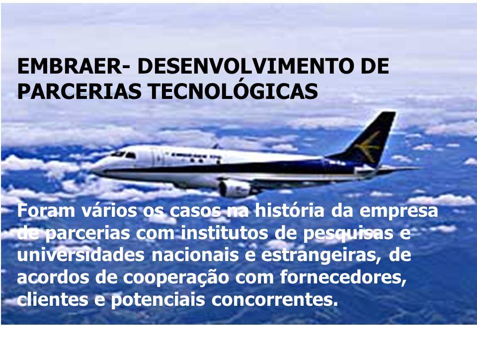 32 EMBRAER- DESENVOLVIMENTO DE PARCERIAS TECNOLÓGICAS Foram vários os casos na história da empresa de parcerias com institutos de pesquisas e universi