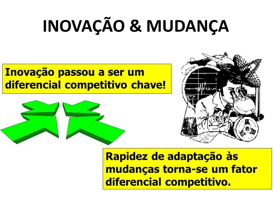 INOVAÇÃO & MUDANÇA Inovação passou a ser um diferencial competitivo chave! Rapidez de adaptação às mudanças torna-se um fator diferencial competitivo.