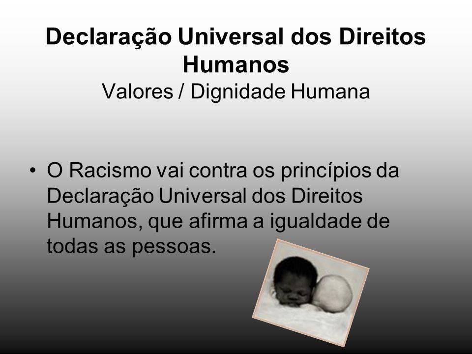 Declaração Universal dos Direitos Humanos Valores / Dignidade Humana O Racismo vai contra os princípios da Declaração Universal dos Direitos Humanos, que afirma a igualdade de todas as pessoas.