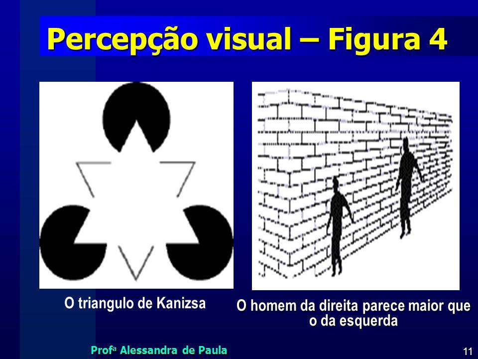 Prof a Alessandra de Paula 11 Percepção visual – Figura 4 O triangulo de Kanizsa O homem da direita parece maior que o da esquerda