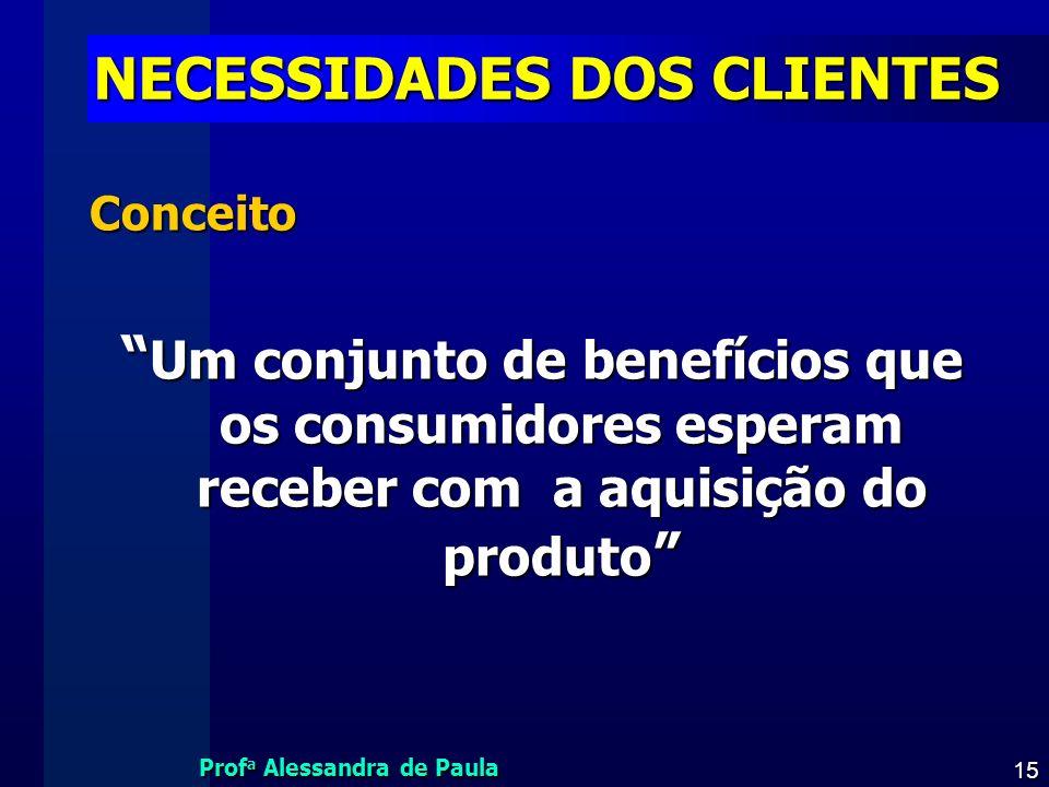 Prof a Alessandra de Paula 15 NECESSIDADES DOS CLIENTES Conceito Um conjunto de benefícios que os consumidores esperam receber com a aquisição do prod