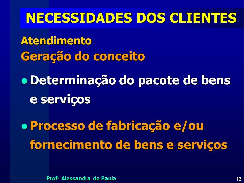 Prof a Alessandra de Paula 16 NECESSIDADES DOS CLIENTES Atendimento Geração do conceito Determinação do pacote de bens e serviços Determinação do paco