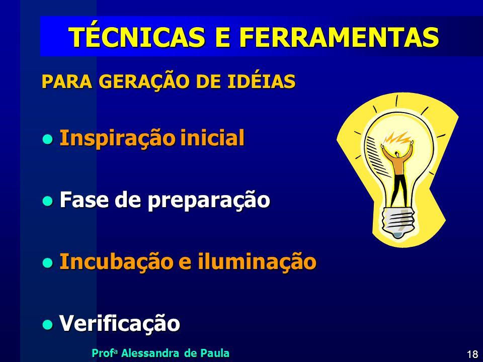 Prof a Alessandra de Paula 18 TÉCNICAS E FERRAMENTAS PARA GERAÇÃO DE IDÉIAS Inspiração inicial Inspiração inicial Fase de preparação Fase de preparaçã