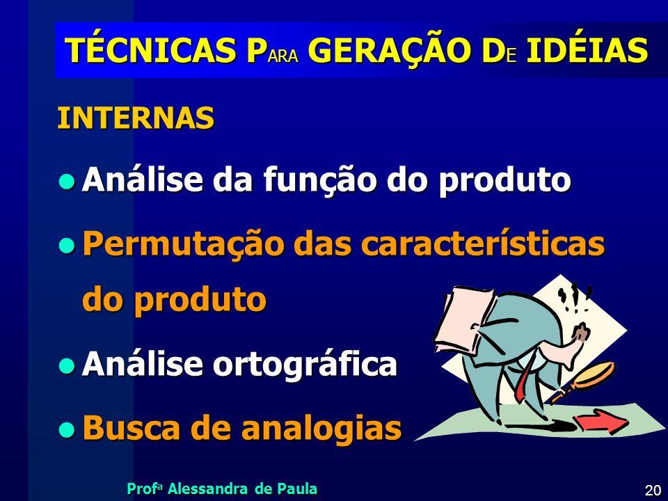 Prof a Alessandra de Paula 20 TÉCNICAS P ARA GERAÇÃO D E IDÉIAS INTERNAS Análise da função do produto Análise da função do produto Permutação das cara