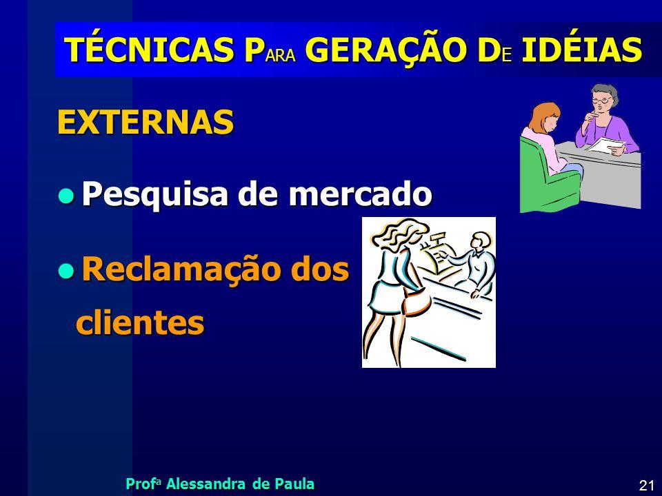 Prof a Alessandra de Paula 21 TÉCNICAS P ARA GERAÇÃO D E IDÉIAS EXTERNAS Pesquisa de mercado Pesquisa de mercado Reclamação dos Reclamação dos cliente