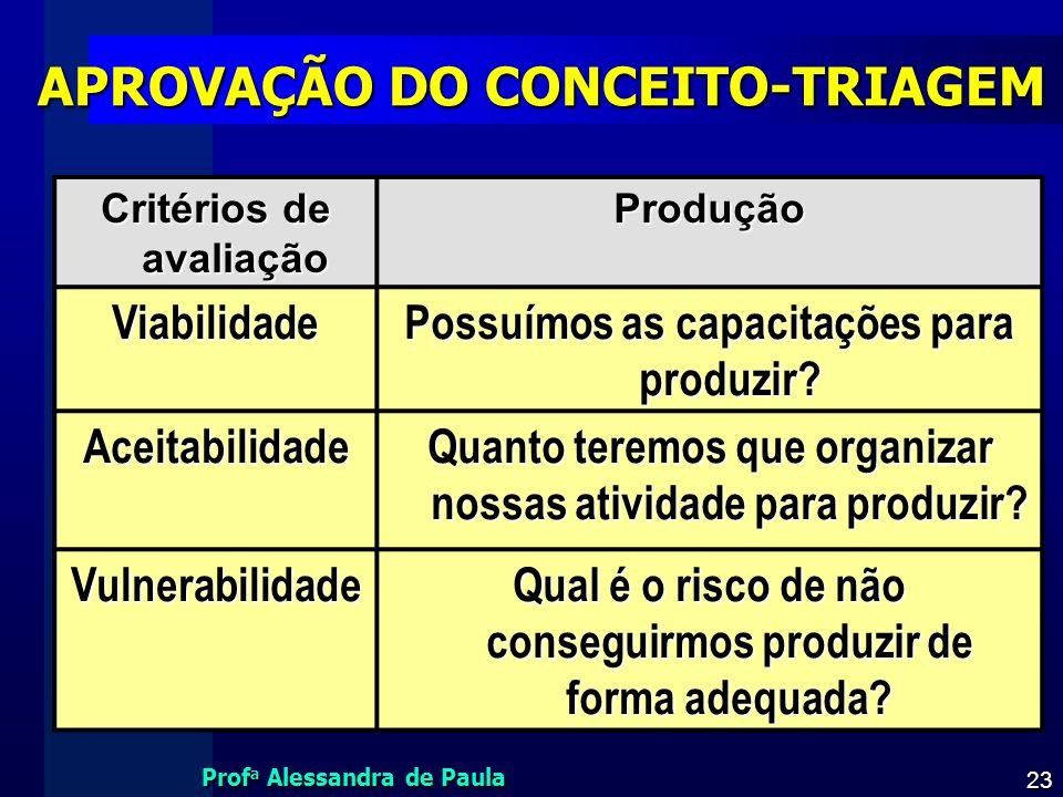 Prof a Alessandra de Paula 23 APROVAÇÃO DO CONCEITO-TRIAGEM Critérios de avaliação Produção Viabilidade Possuímos as capacitações para produzir? Aceit