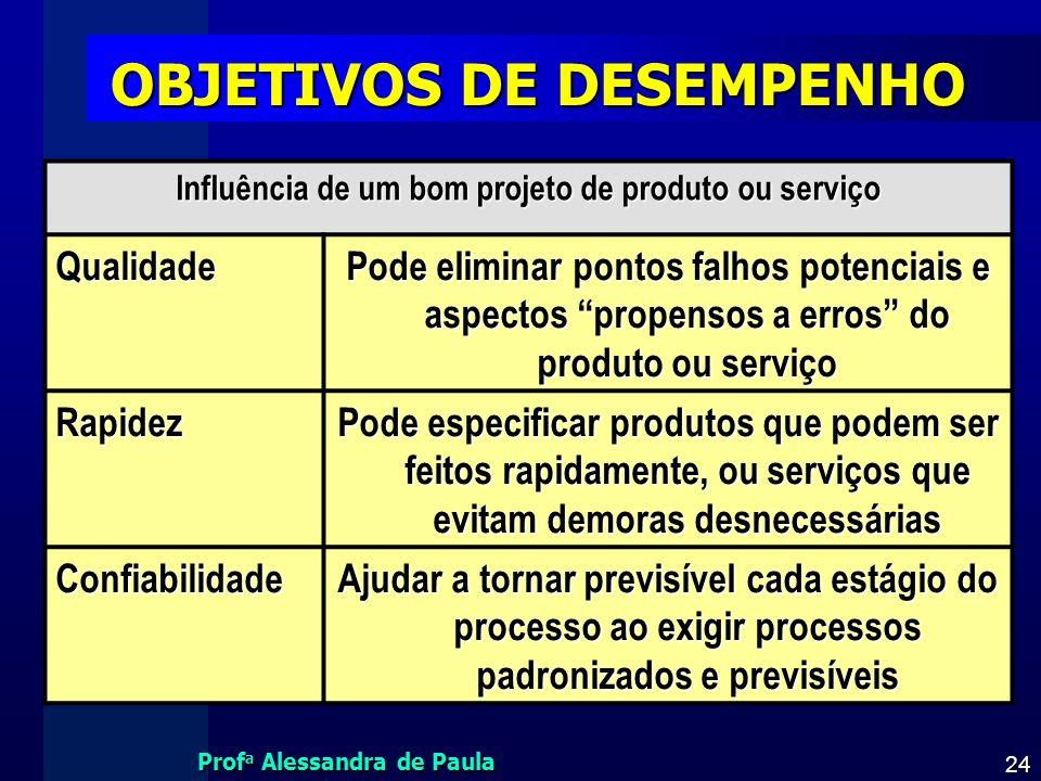 Prof a Alessandra de Paula 24 OBJETIVOS DE DESEMPENHO Influência de um bom projeto de produto ou serviço Qualidade Pode eliminar pontos falhos potenci