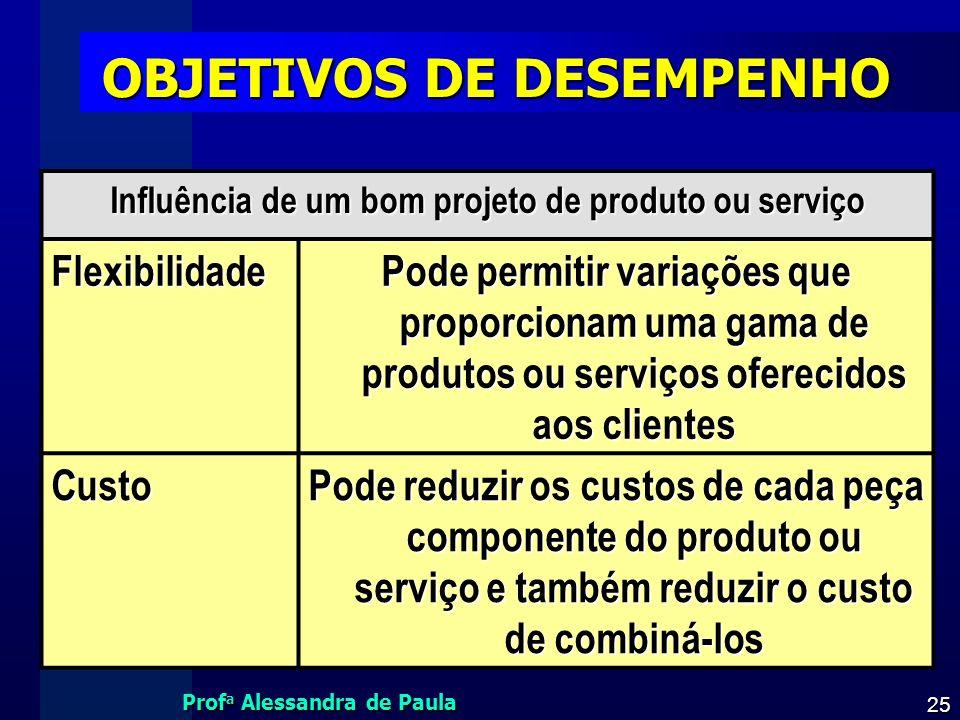 Prof a Alessandra de Paula 25 OBJETIVOS DE DESEMPENHO Influência de um bom projeto de produto ou serviço Flexibilidade Pode permitir variações que pro