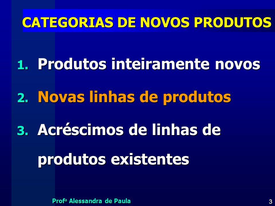 Prof a Alessandra de Paula 3 CATEGORIAS DE NOVOS PRODUTOS 1. Produtos inteiramente novos 2. Novas linhas de produtos 3. Acréscimos de linhas de produt