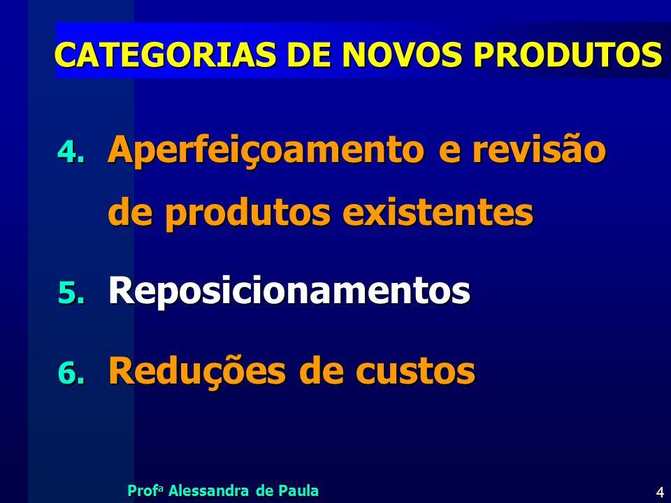 Prof a Alessandra de Paula 4 CATEGORIAS DE NOVOS PRODUTOS 4. Aperfeiçoamento e revisão de produtos existentes 5. Reposicionamentos 6. Reduções de cust