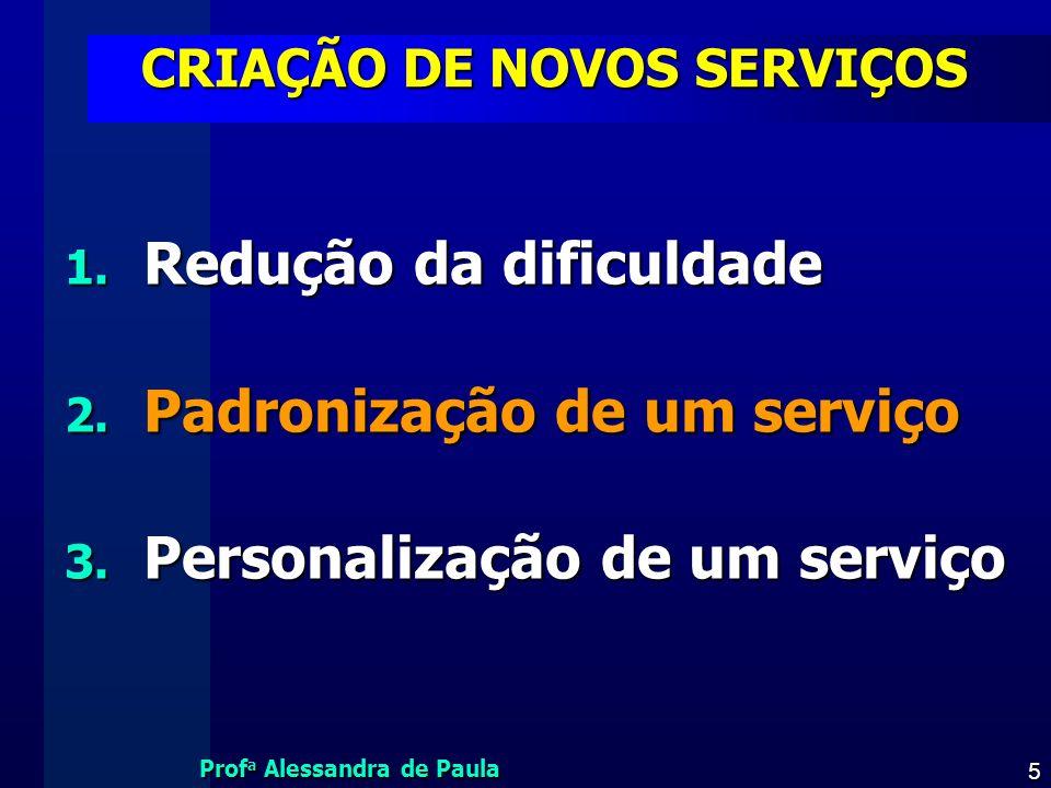 Prof a Alessandra de Paula 5 CRIAÇÃO DE NOVOS SERVIÇOS 1. Redução da dificuldade 2. Padronização de um serviço 3. Personalização de um serviço