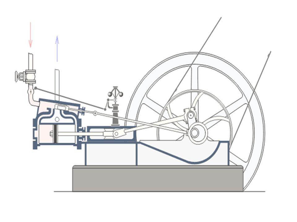 A máquina de Tomas Newcoman James Watt – aperfeiçoou a máquina a vapor (1769)