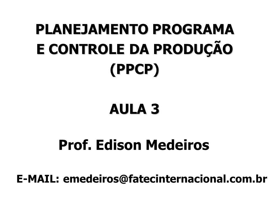 PLANEJAMENTO PROGRAMA E CONTROLE DA PRODUÇÃO (PPCP) AULA 3 Prof.