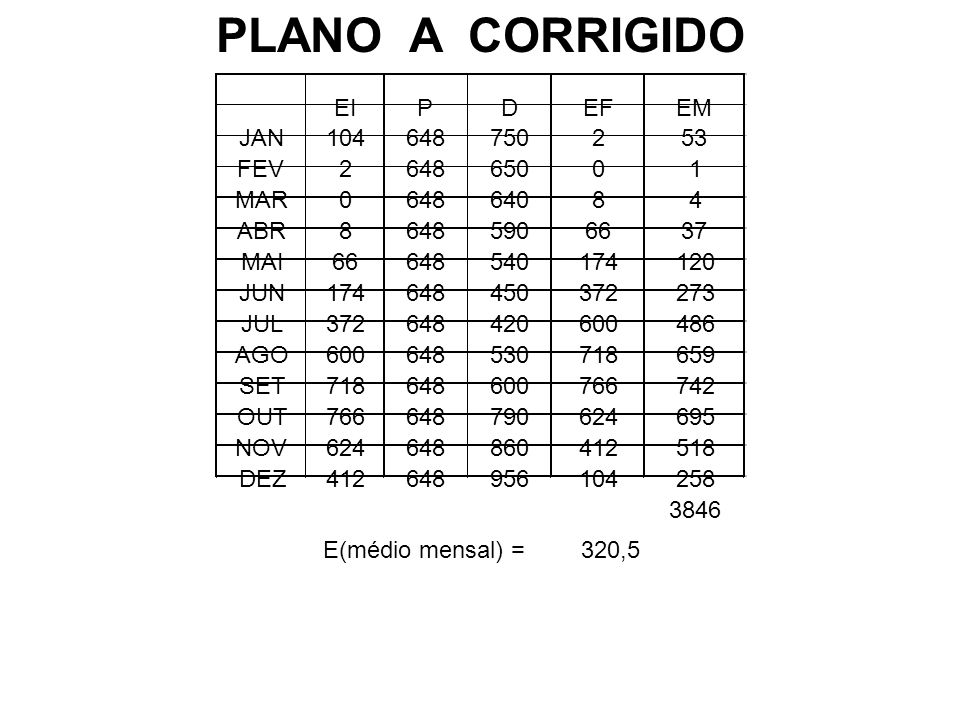 PLANO A CORRIGIDO