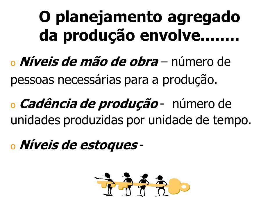 O planejamento agregado da produção envolve........