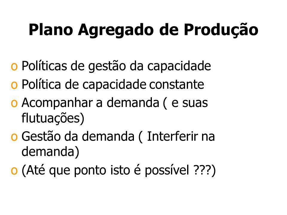 Plano Agregado de Produção oPolíticas de gestão da capacidade oPolítica de capacidade constante oAcompanhar a demanda ( e suas flutuações) oGestão da demanda ( Interferir na demanda) o(Até que ponto isto é possível ???)