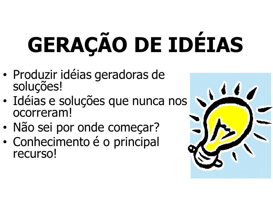 GERAÇÃO DE IDÉIAS Produzir idéias geradoras de soluções! Idéias e soluções que nunca nos ocorreram! Não sei por onde começar? Conhecimento é o princip
