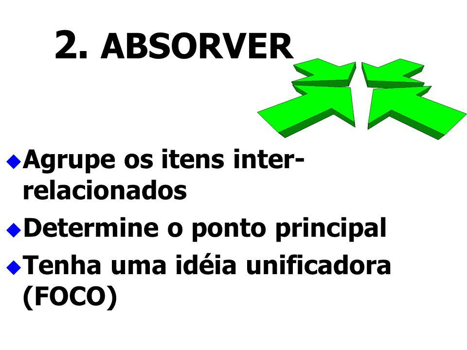 2. ABSORVER Agrupe os itens inter- relacionados Determine o ponto principal Tenha uma idéia unificadora (FOCO)