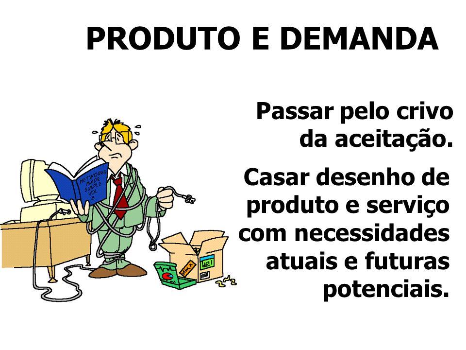 PRODUTO E DEMANDA Passar pelo crivo da aceitação. Casar desenho de produto e serviço com necessidades atuais e futuras potenciais.