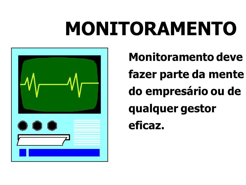 MONITORAMENTO Monitoramento deve fazer parte da mente do empresário ou de qualquer gestor eficaz.
