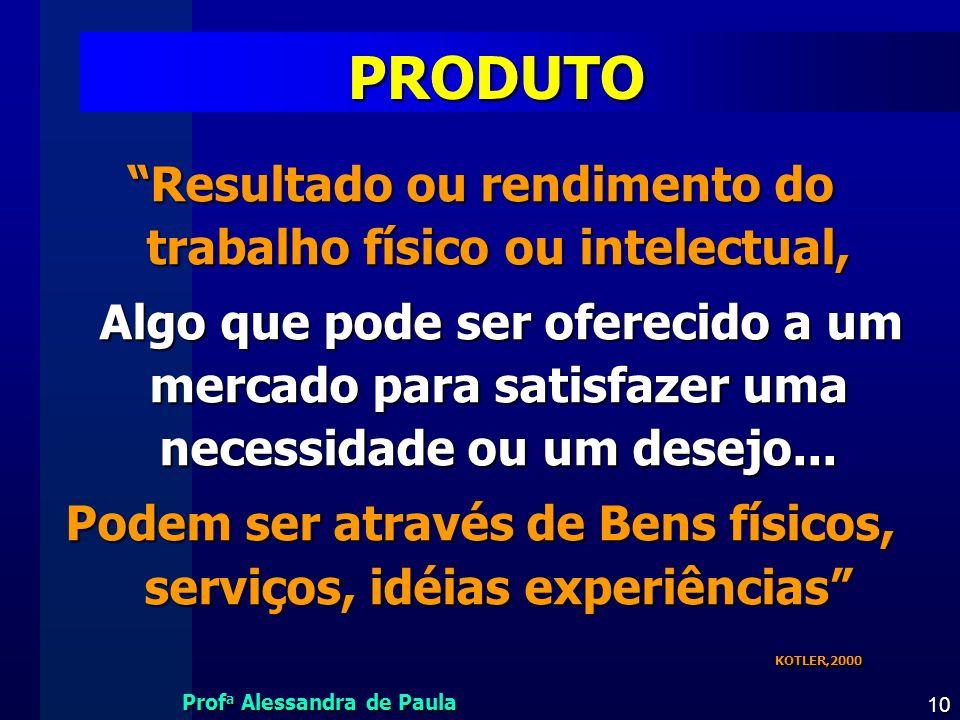Prof a Alessandra de Paula 10 PRODUTO Resultado ou rendimento do trabalho físico ou intelectual, Algo que pode ser oferecido a um mercado para satisfa