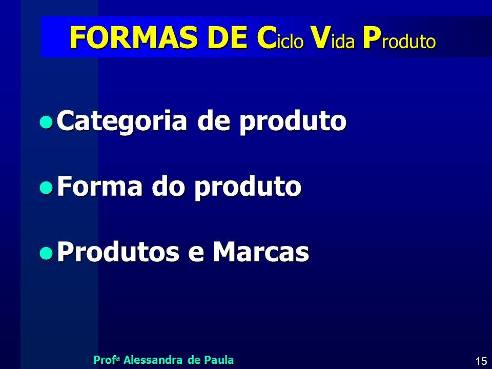 Prof a Alessandra de Paula 15 FORMAS DE C iclo V ida P roduto Categoria de produto Categoria de produto Forma do produto Forma do produto Produtos e M