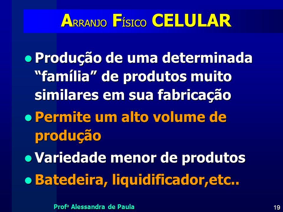 Prof a Alessandra de Paula 19 A RRANJO F ÍSICO CELULAR Produção de uma determinada família de produtos muito similares em sua fabricação Produção de u