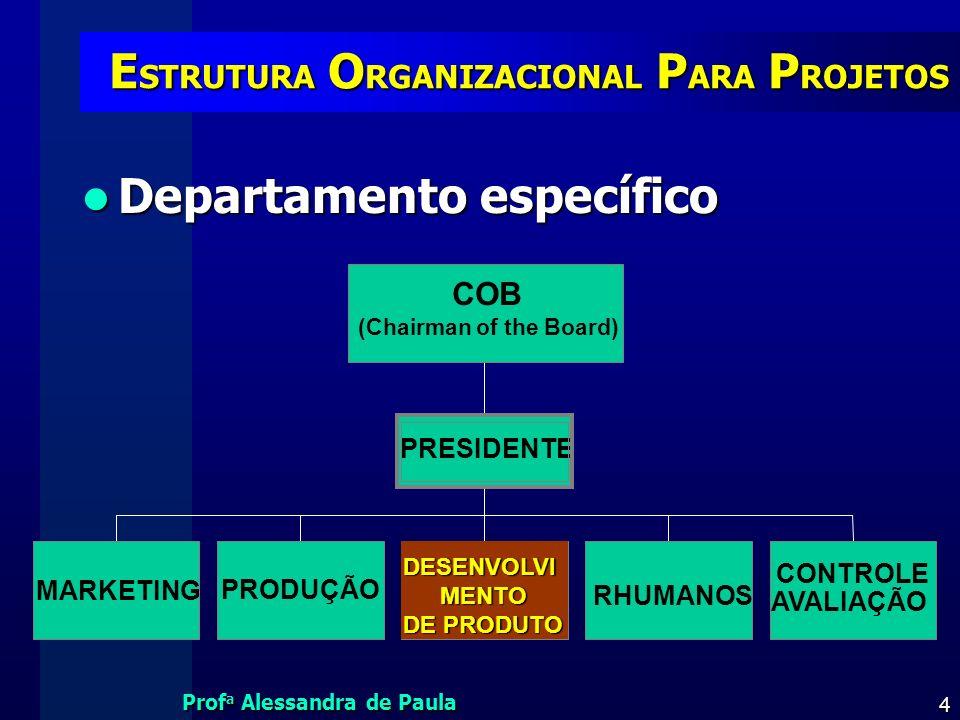 Prof a Alessandra de Paula 5 E STRUTURA O RGANIZACIONAL P ARA P ROJETOS Melhor estrutura : Matricial Melhor estrutura : Matricial Comitê de negócio Profission.