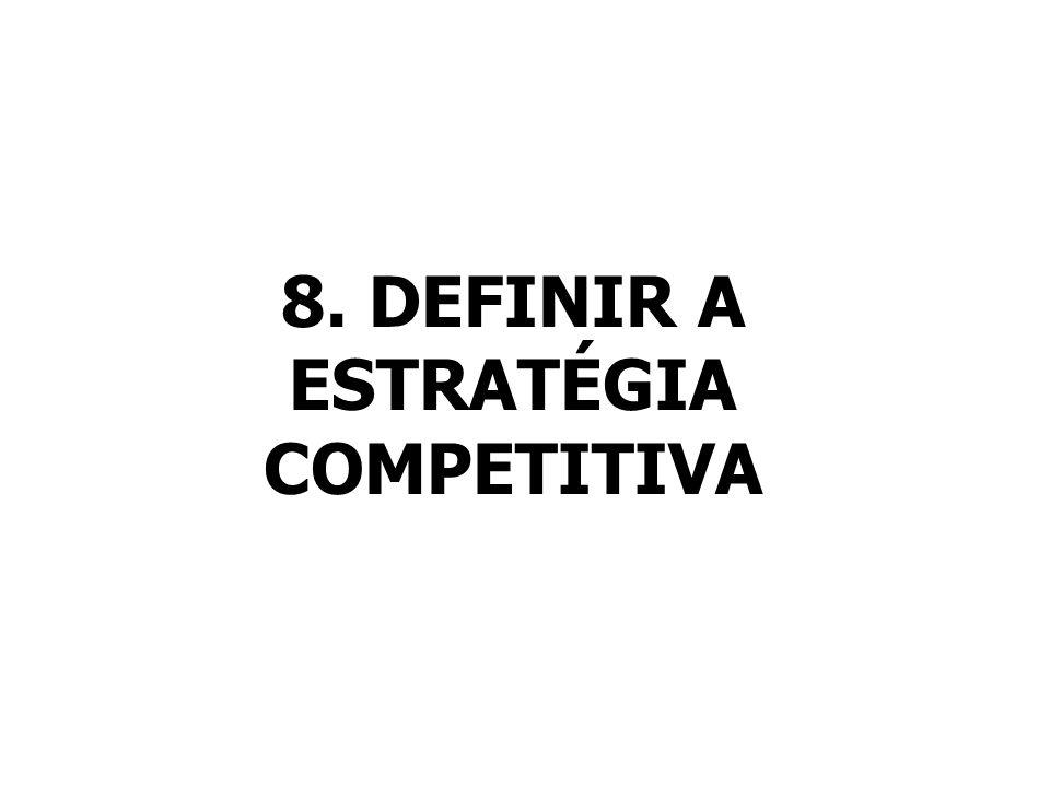 8. DEFINIR A ESTRATÉGIA COMPETITIVA