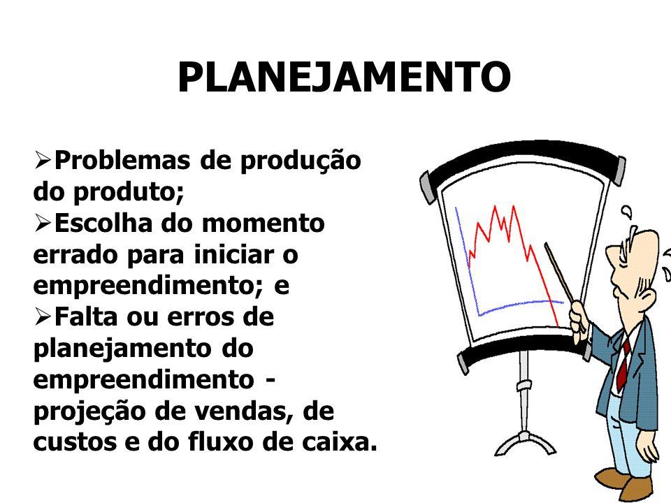 PLANEJAMENTO Problemas de produção do produto; Escolha do momento errado para iniciar o empreendimento; e Falta ou erros de planejamento do empreendim