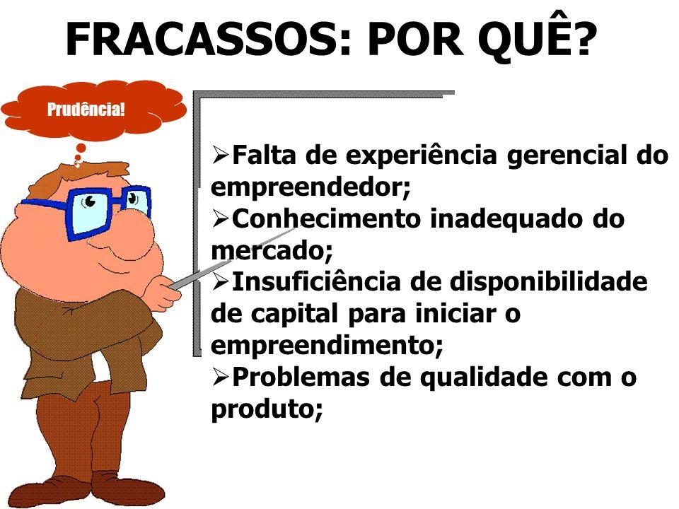 FRACASSOS: POR QUÊ? Falta de experiência gerencial do empreendedor; Conhecimento inadequado do mercado; Insuficiência de disponibilidade de capital pa