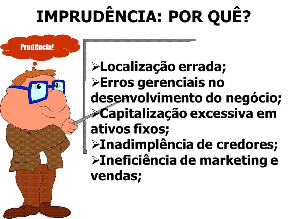 IMPRUDÊNCIA: POR QUÊ? Localização errada; Erros gerenciais no desenvolvimento do negócio; Capitalização excessiva em ativos fixos; Inadimplência de cr