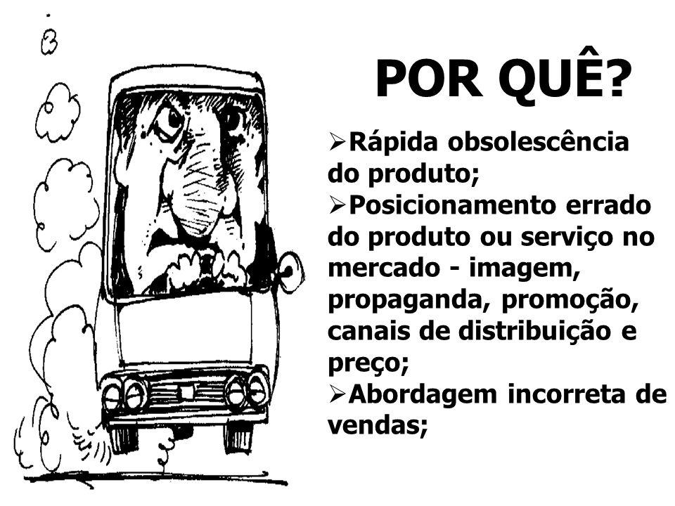 POR QUÊ? Rápida obsolescência do produto; Posicionamento errado do produto ou serviço no mercado - imagem, propaganda, promoção, canais de distribuiçã