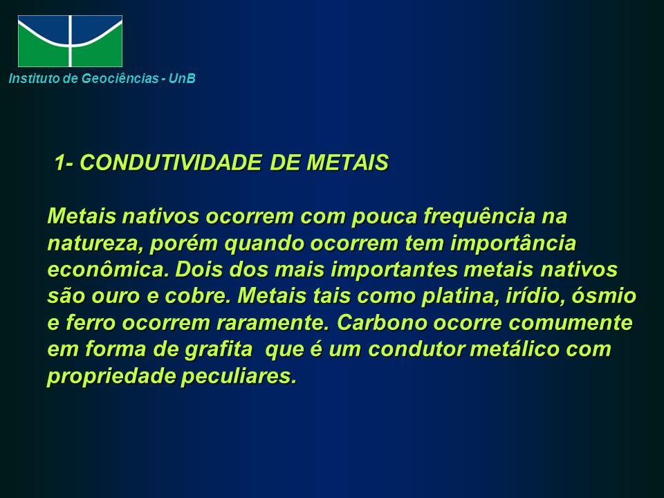 1- CONDUTIVIDADE DE METAIS Metais nativos ocorrem com pouca frequência na natureza, porém quando ocorrem tem importância econômica.
