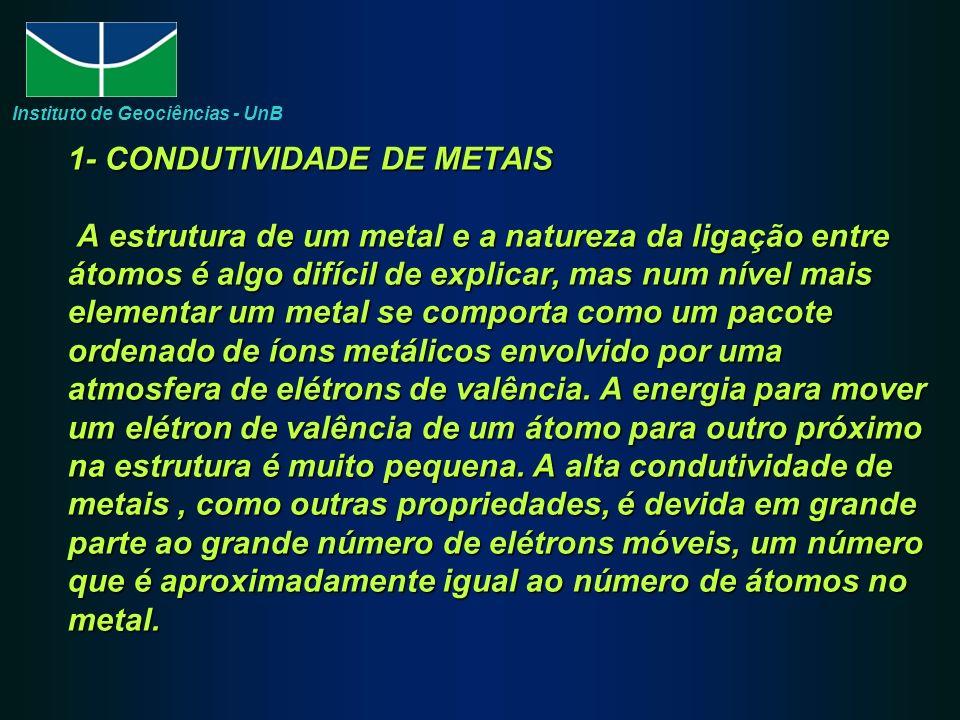 1- CONDUTIVIDADE DE METAIS A estrutura de um metal e a natureza da ligação entre átomos é algo difícil de explicar, mas num nível mais elementar um metal se comporta como um pacote ordenado de íons metálicos envolvido por uma atmosfera de elétrons de valência.