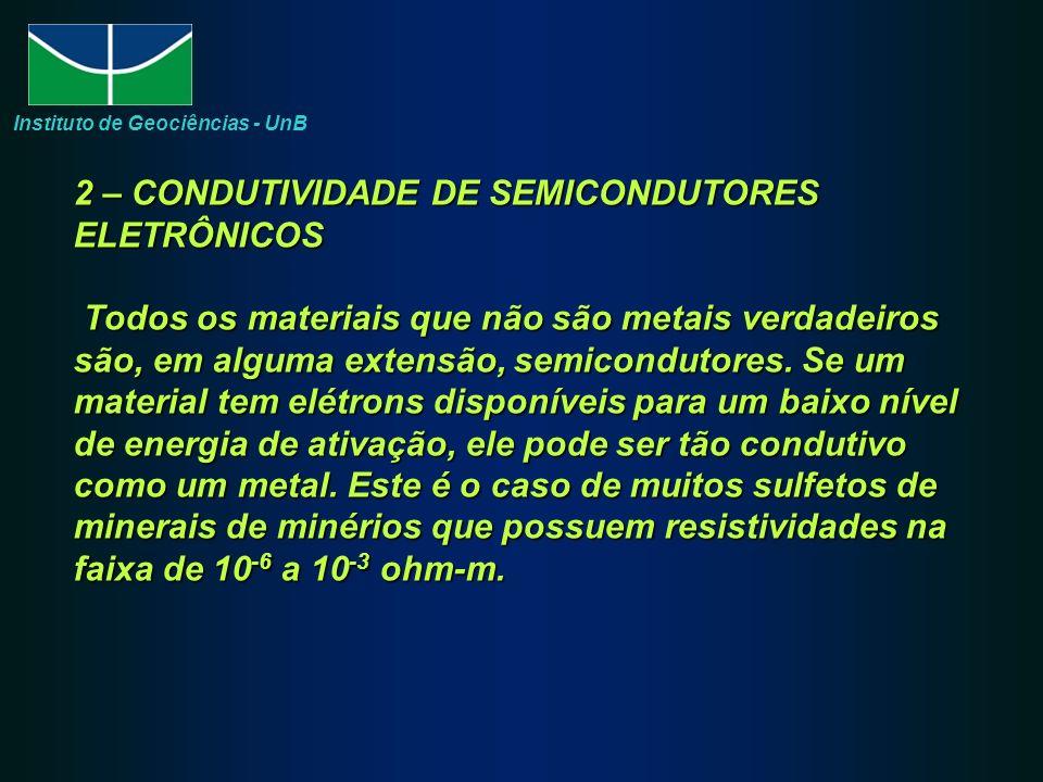 2 – CONDUTIVIDADE DE SEMICONDUTORES ELETRÔNICOS Todos os materiais que não são metais verdadeiros são, em alguma extensão, semicondutores.