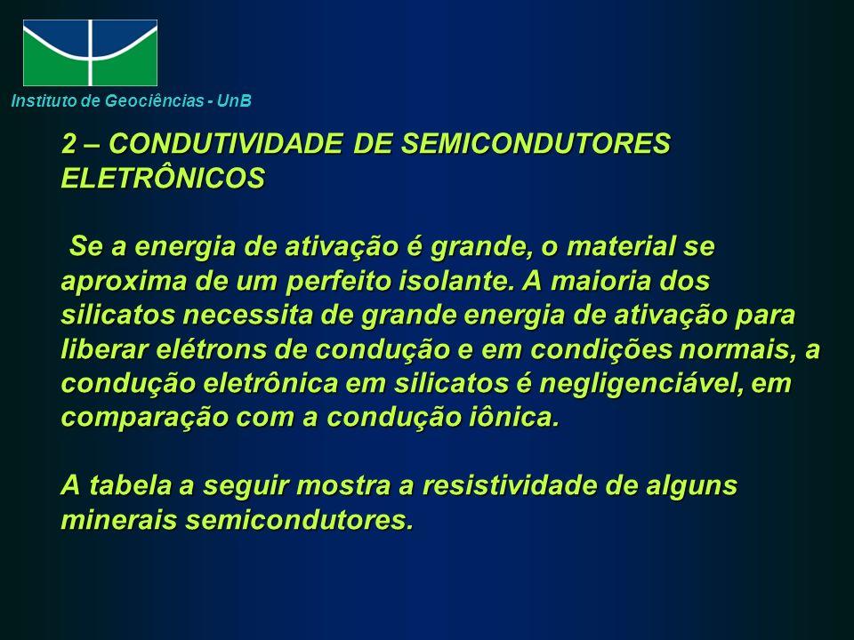 2 – CONDUTIVIDADE DE SEMICONDUTORES ELETRÔNICOS Se a energia de ativação é grande, o material se aproxima de um perfeito isolante.