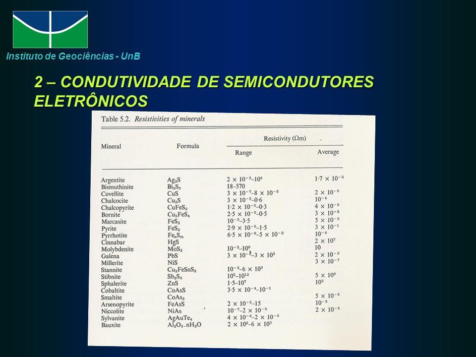2 – CONDUTIVIDADE DE SEMICONDUTORES ELETRÔNICOS 2 – CONDUTIVIDADE DE SEMICONDUTORES ELETRÔNICOS Instituto de Geociências - UnB
