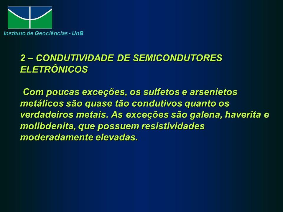 2 – CONDUTIVIDADE DE SEMICONDUTORES ELETRÔNICOS Com poucas exceções, os sulfetos e arsenietos metálicos são quase tão condutivos quanto os verdadeiros metais.