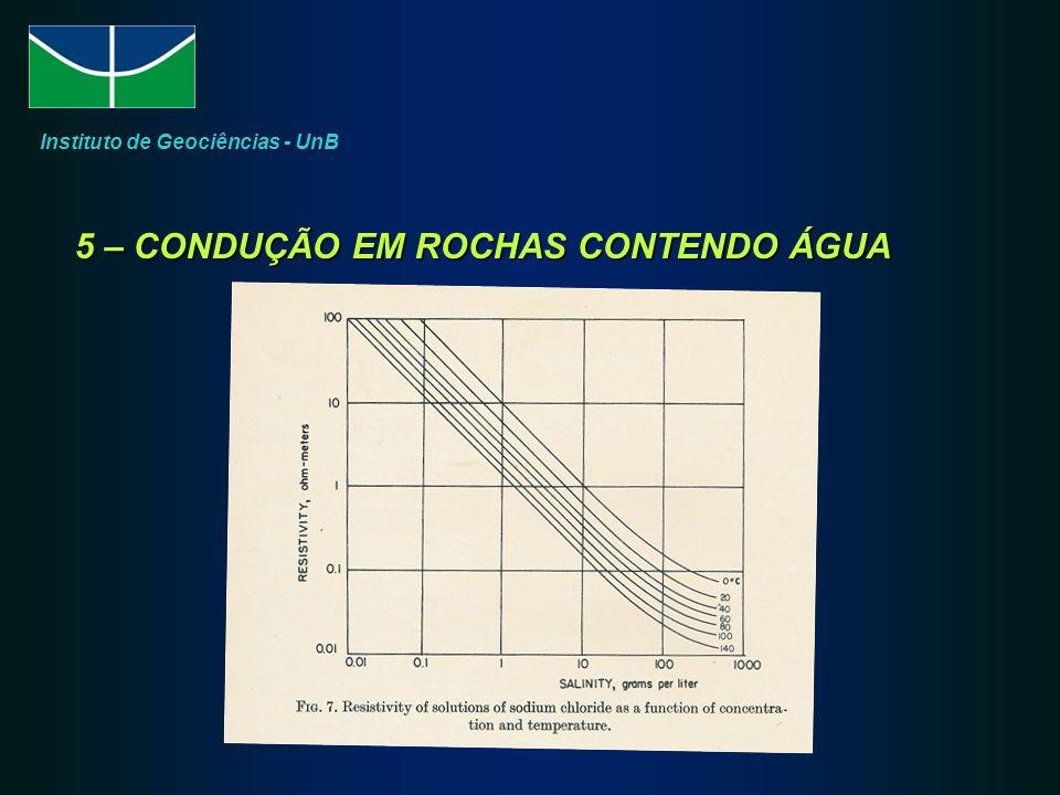 5 – CONDUÇÃO EM ROCHAS CONTENDO ÁGUA 5 – CONDUÇÃO EM ROCHAS CONTENDO ÁGUA Instituto de Geociências - UnB