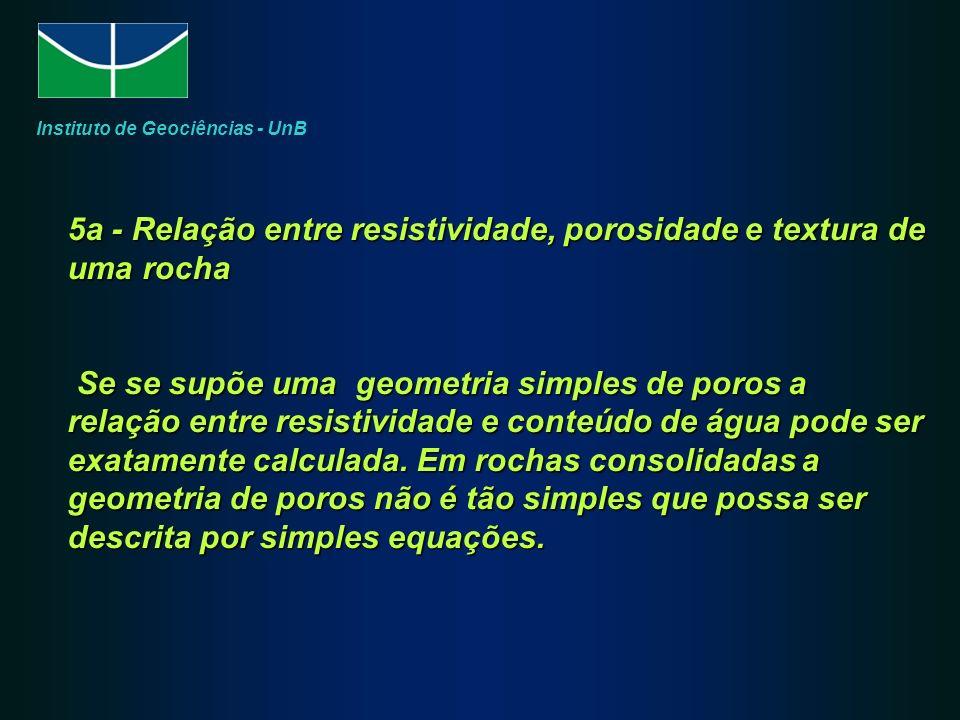 5a - Relação entre resistividade, porosidade e textura de uma rocha Se se supõe uma geometria simples de poros a relação entre resistividade e conteúdo de água pode ser exatamente calculada.