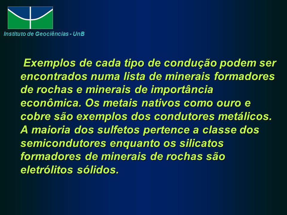 CONDUTIVIDADE DE METAIS CONDUTIVIDADE DE METAIS Instituto de Geociências - UnB