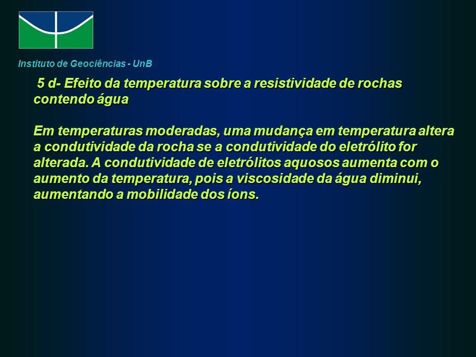 5 d- Efeito da temperatura sobre a resistividade de rochas contendo água Em temperaturas moderadas, uma mudança em temperatura altera a condutividade da rocha se a condutividade do eletrólito for alterada.